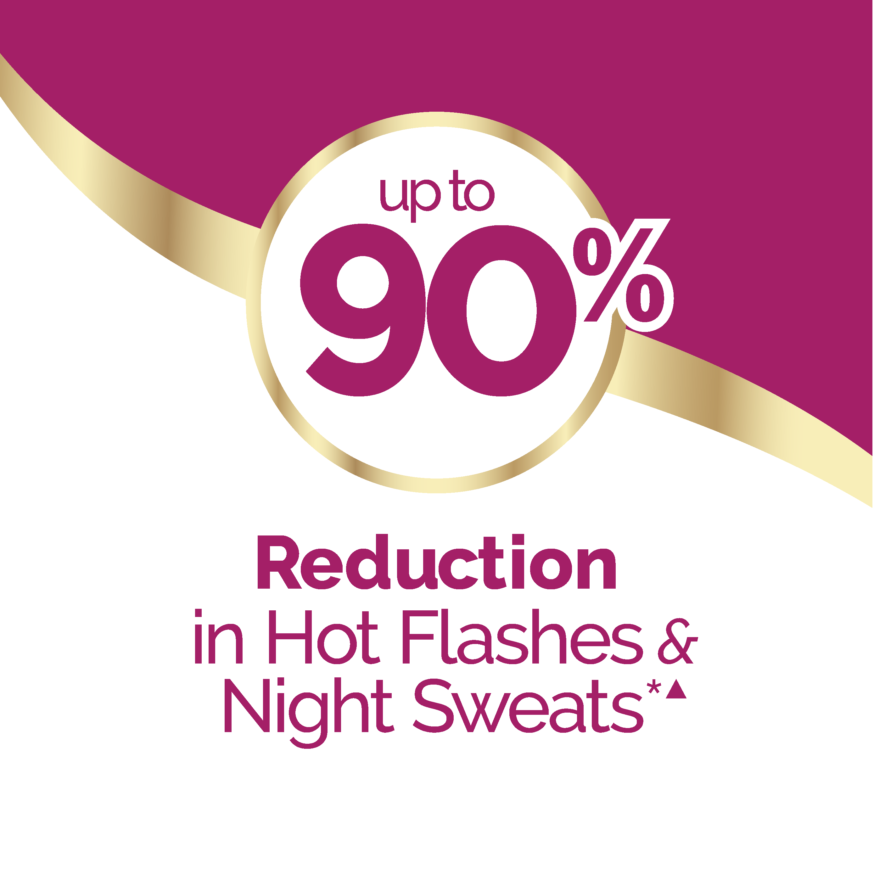 Reduction in Hot Flashes and Night Sweats Image